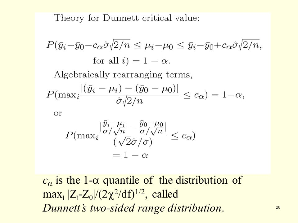 ca is the 1-a quantile of the distribution of