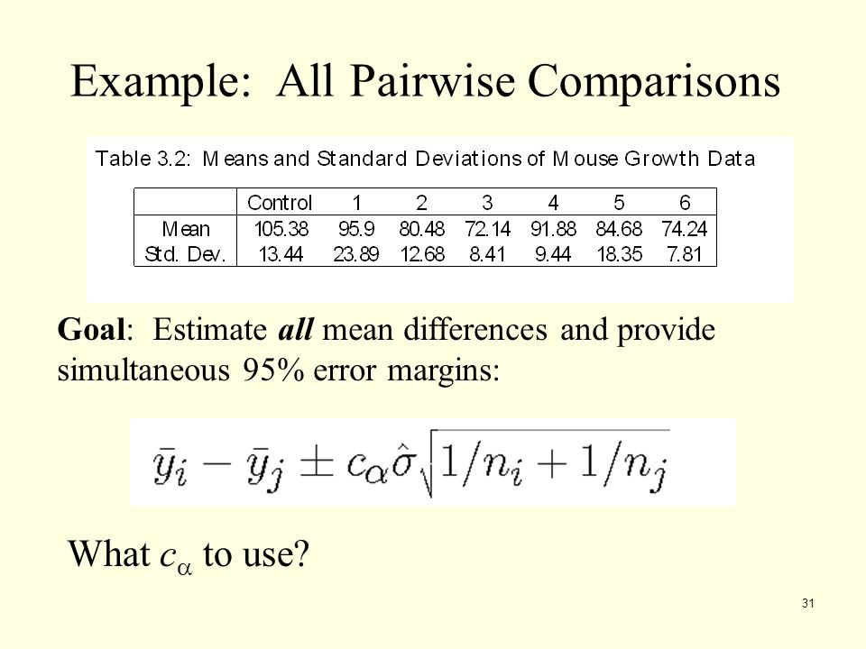 Example: All Pairwise Comparisons