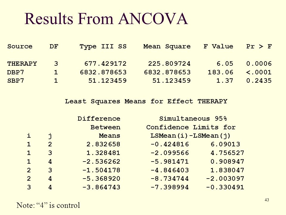 Results From ANCOVA Note: 4 is control