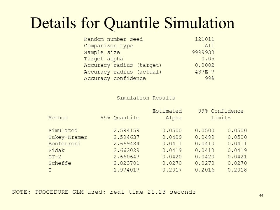 Details for Quantile Simulation