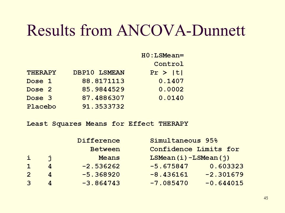 Results from ANCOVA-Dunnett