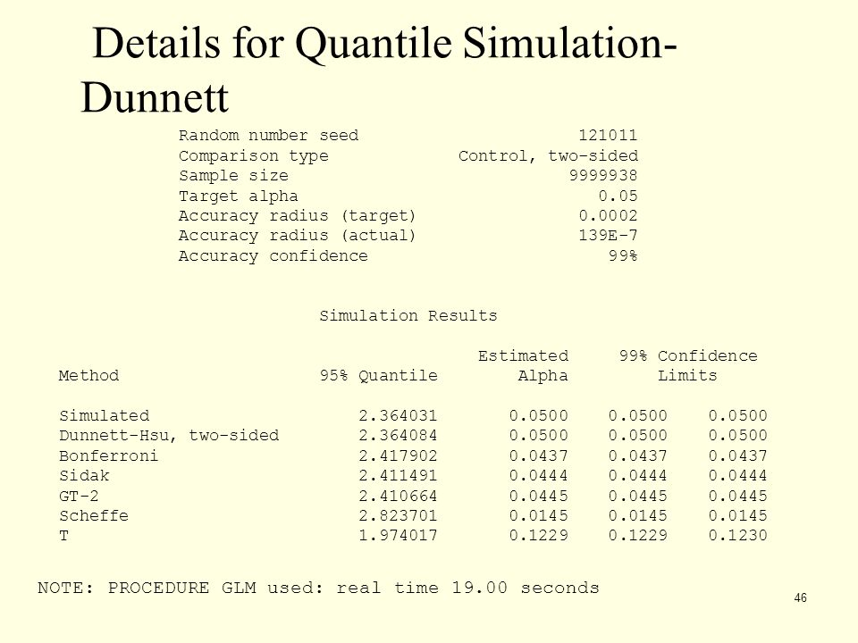 Details for Quantile Simulation-Dunnett