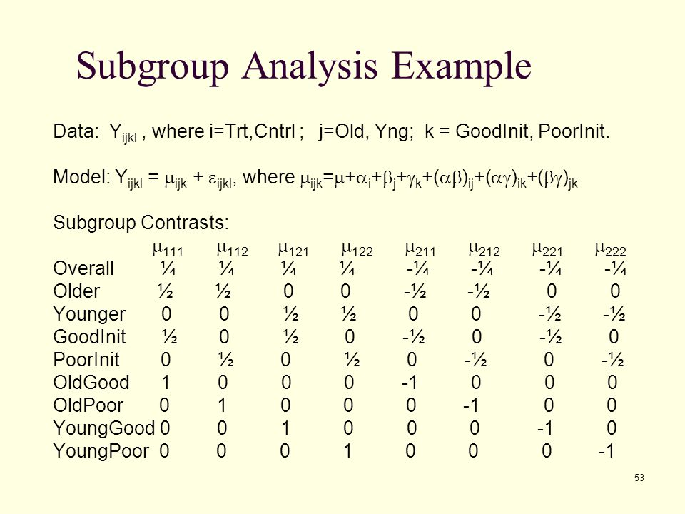 Subgroup Analysis Example