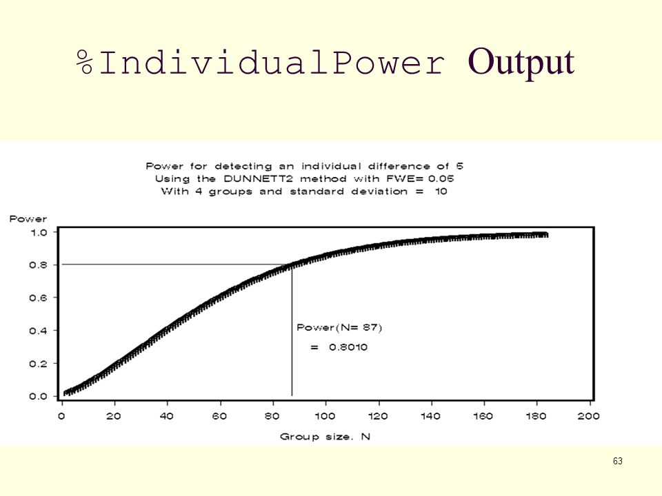 %IndividualPower Output