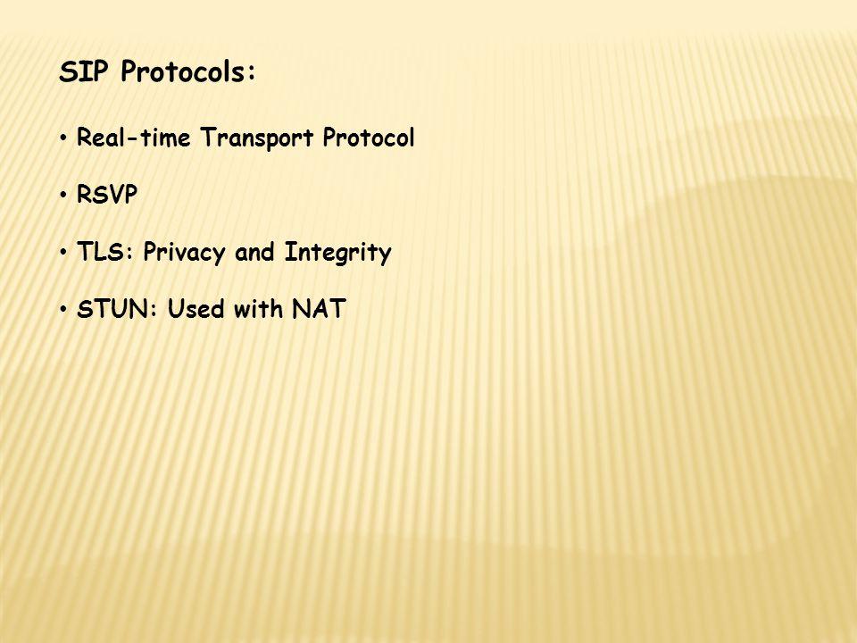SIP Protocols: Real-time Transport Protocol RSVP