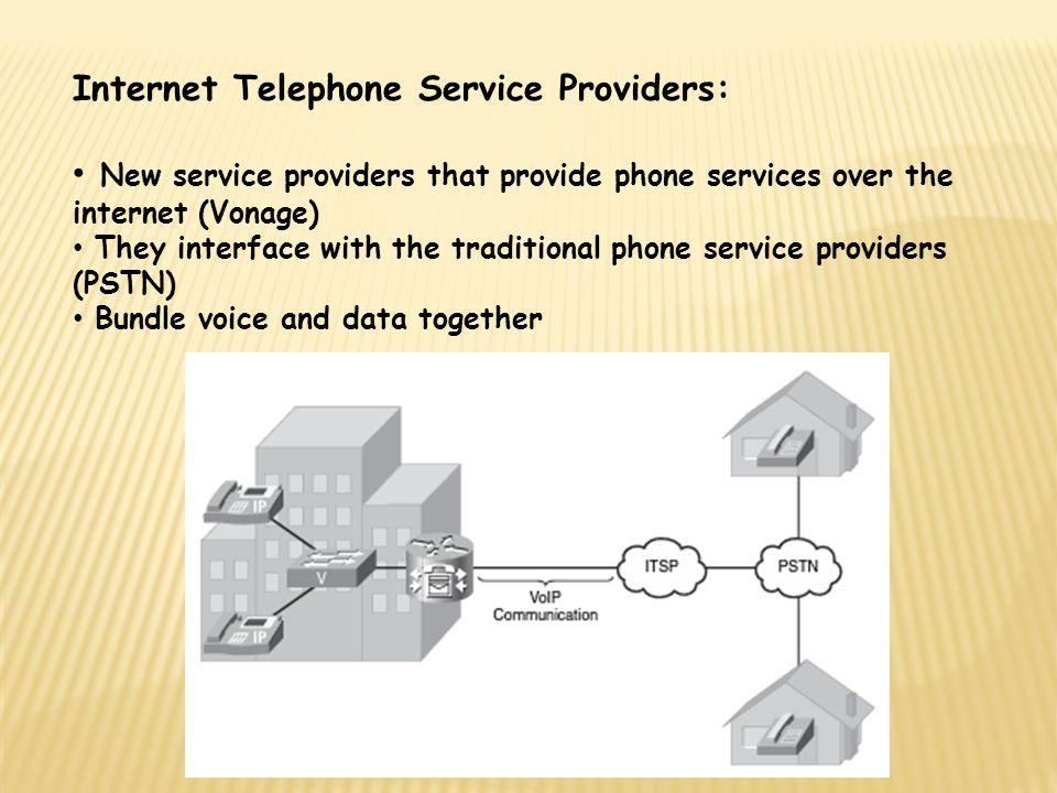 Internet Telephone Service Providers: