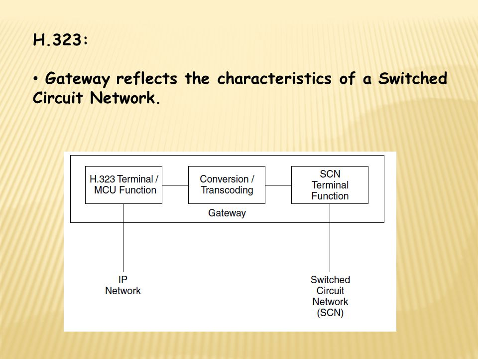 H.323: Gateway reflects the characteristics of a Switched Circuit Network.