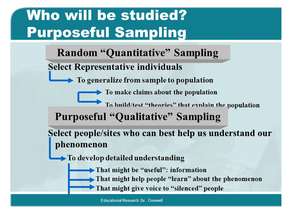 Who will be studied Purposeful Sampling