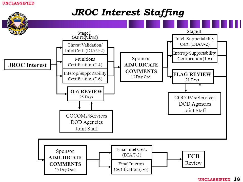 JROC Interest Staffing