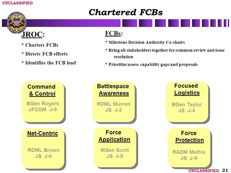Chartered FCBs JROC: FCBs: Focused Command Battlespace Awareness