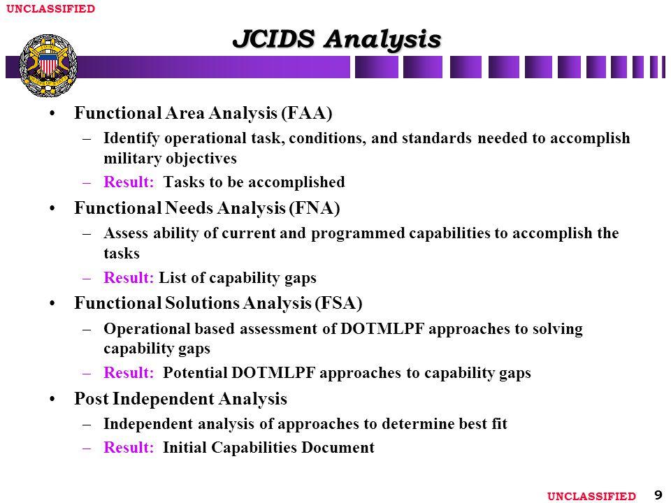 JCIDS Analysis Functional Area Analysis (FAA)
