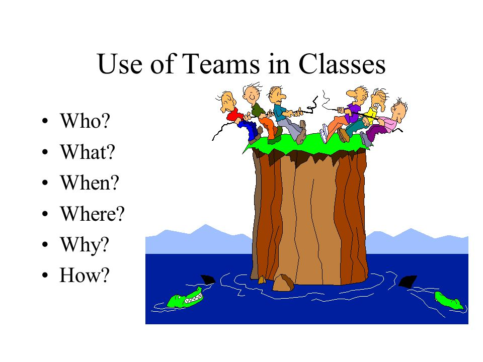 Use of Teams in Classes Who What When Where Why How