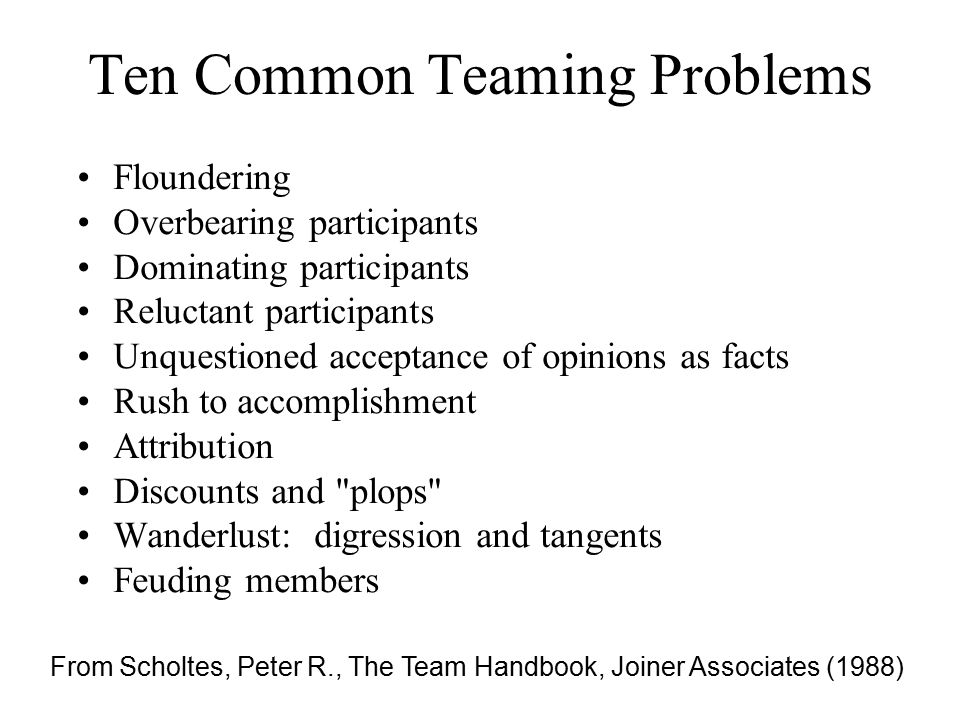 Ten Common Teaming Problems