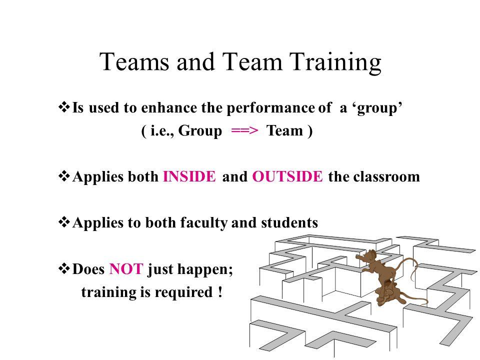 Teams and Team Training