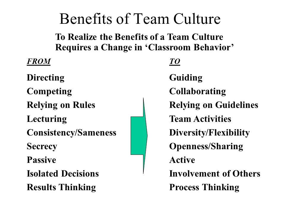 Benefits of Team Culture