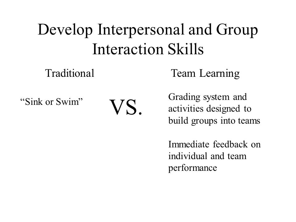 Develop Interpersonal and Group Interaction Skills