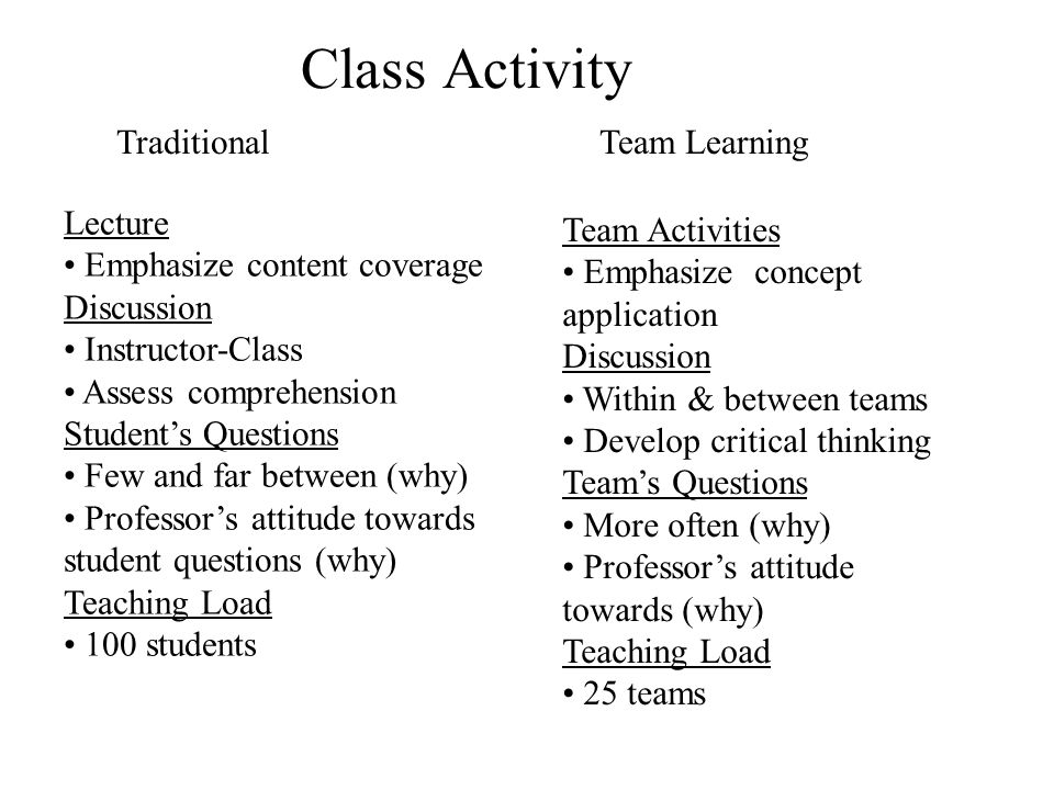 Class Activity Traditional Team Learning Lecture