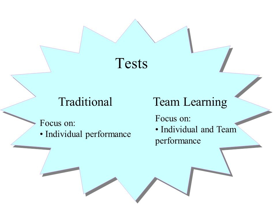 Tests Traditional Team Learning Focus on: Focus on: