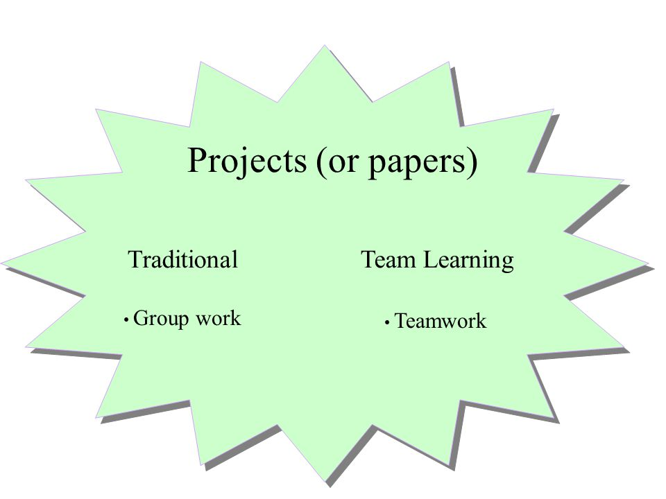 Projects (or papers) Traditional Team Learning Group work Teamwork