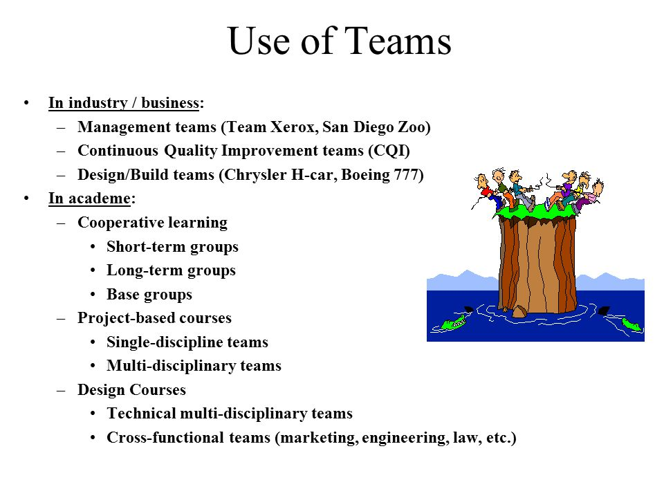 Use of Teams In industry / business: