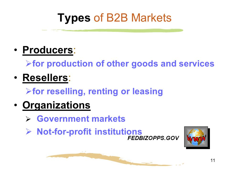 Types of B2B Markets Producers: Resellers: Organizations