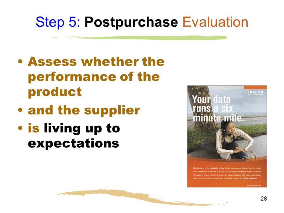 Step 5: Postpurchase Evaluation