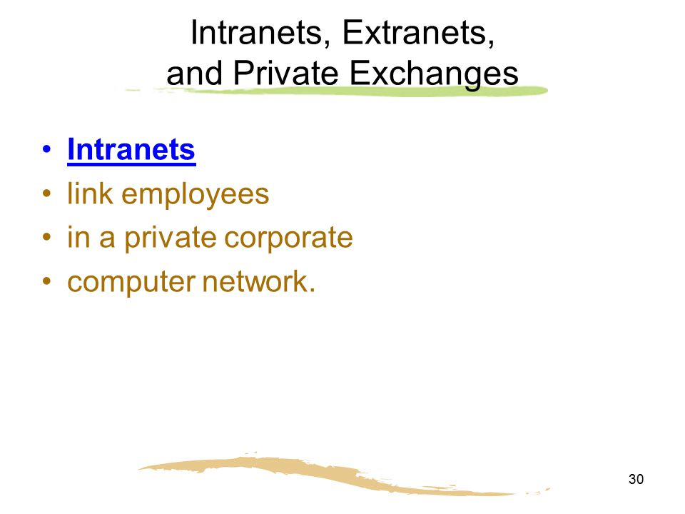 Intranets, Extranets, and Private Exchanges