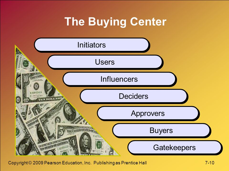 The Buying Center Initiators Users Influencers Deciders Approvers