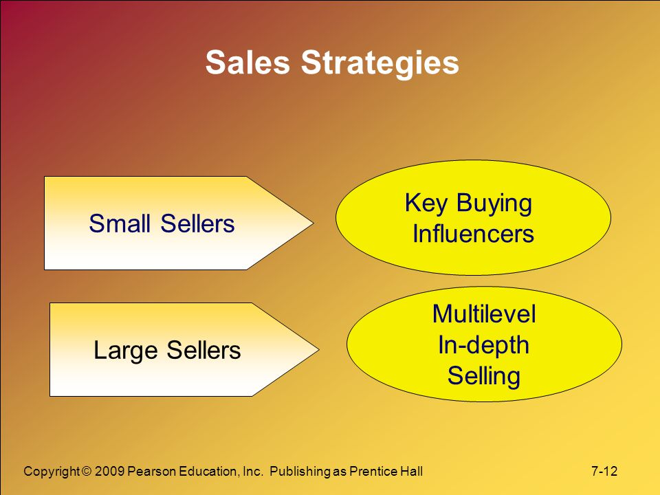 Sales Strategies Key Buying Influencers Small Sellers Multilevel