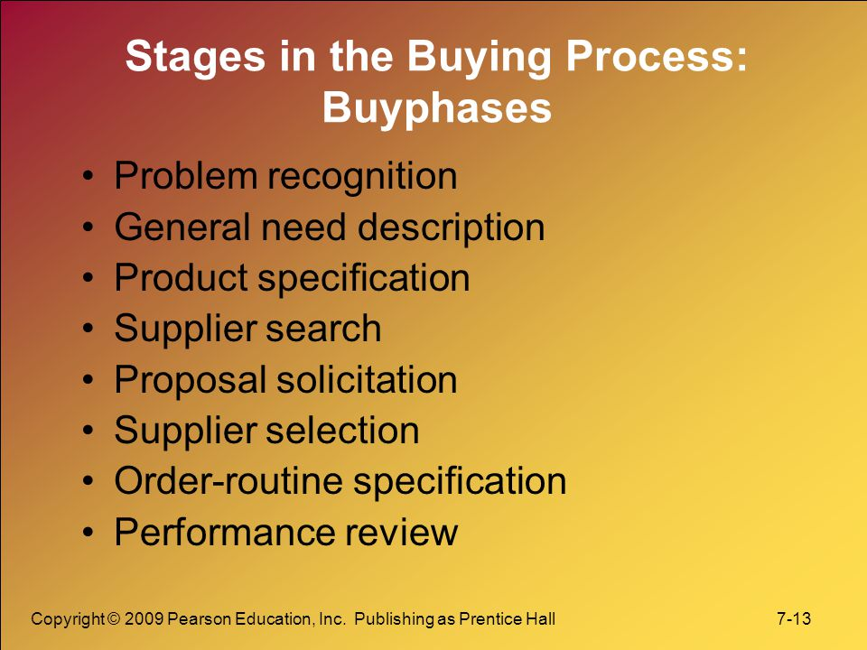 Stages in the Buying Process: Buyphases