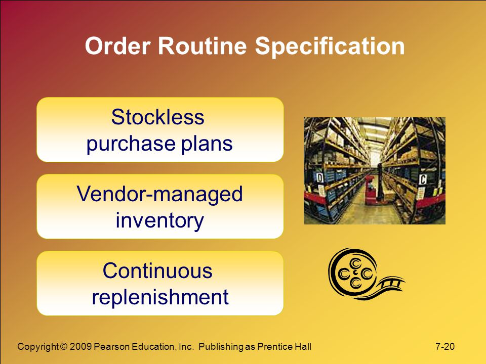 Order Routine Specification