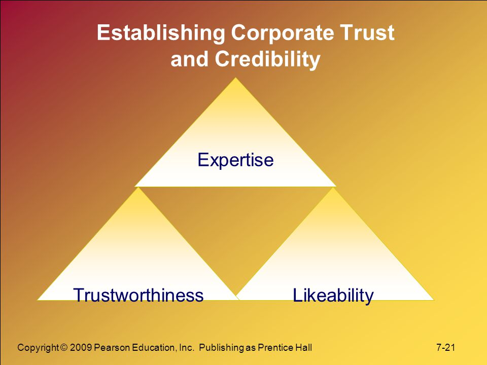 Establishing Corporate Trust and Credibility
