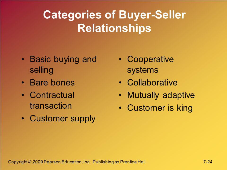 Categories of Buyer-Seller Relationships