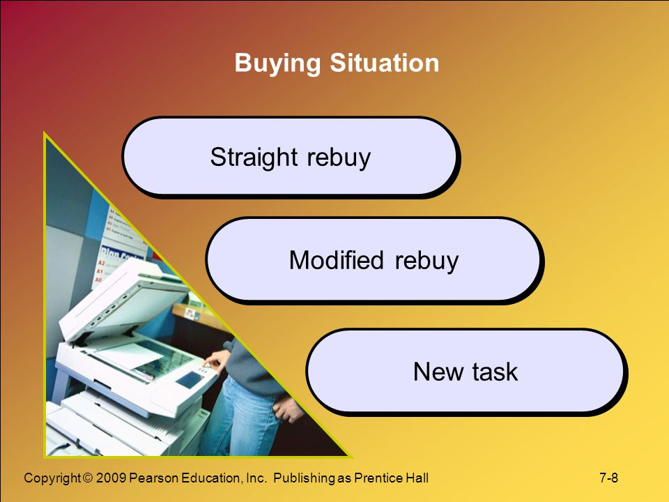 Buying Situation Straight rebuy Modified rebuy New task