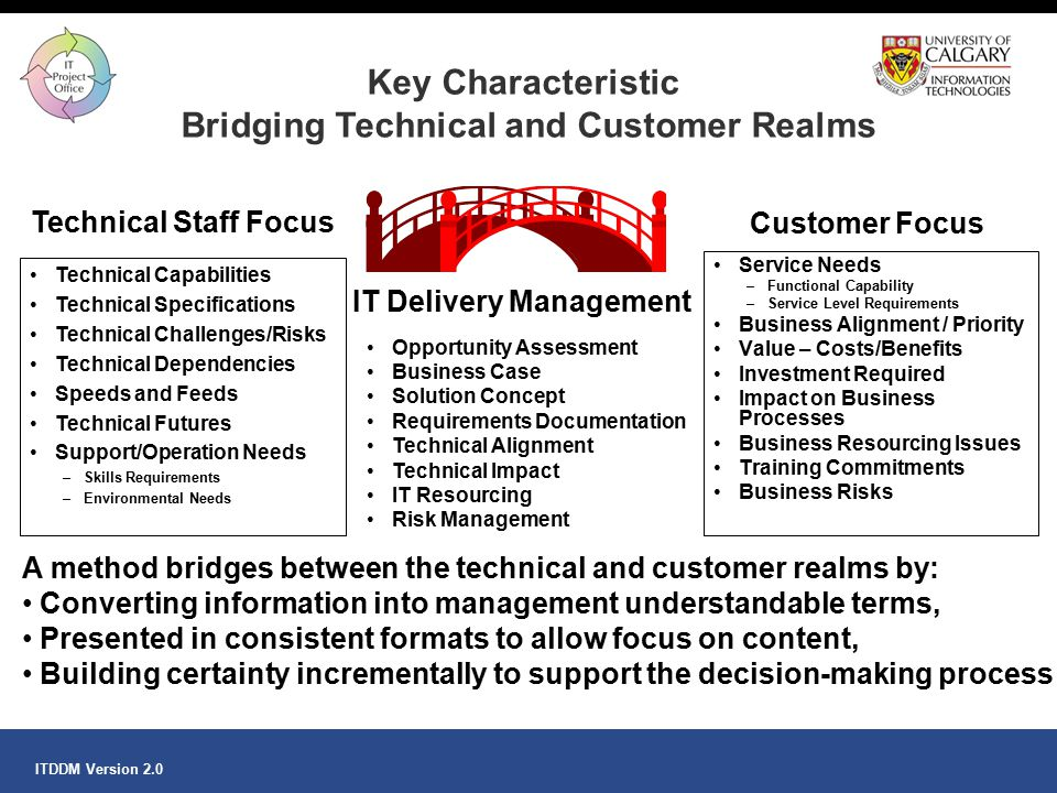 Key Characteristic Bridging Technical and Customer Realms