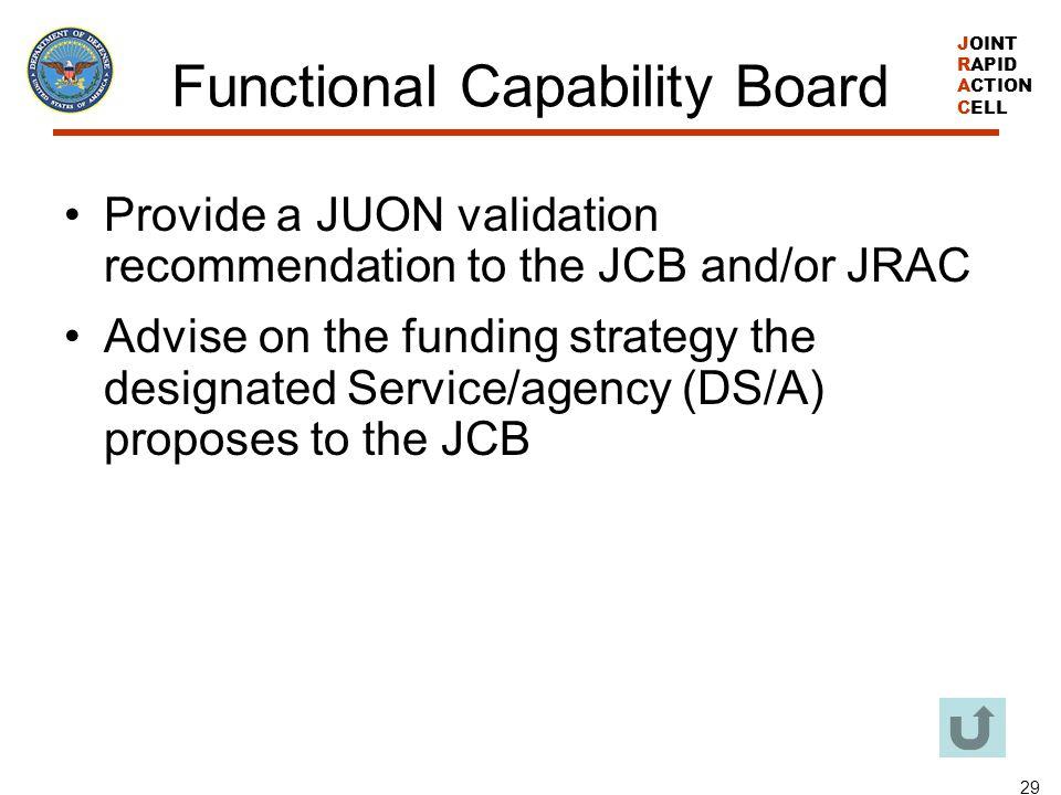 Functional Capability Board
