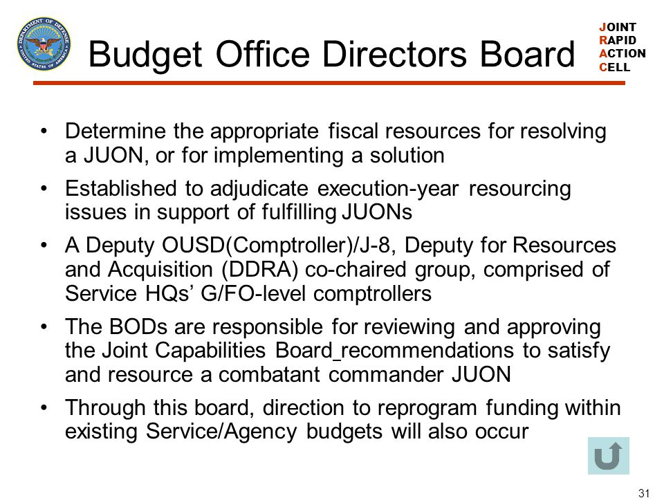 Budget Office Directors Board