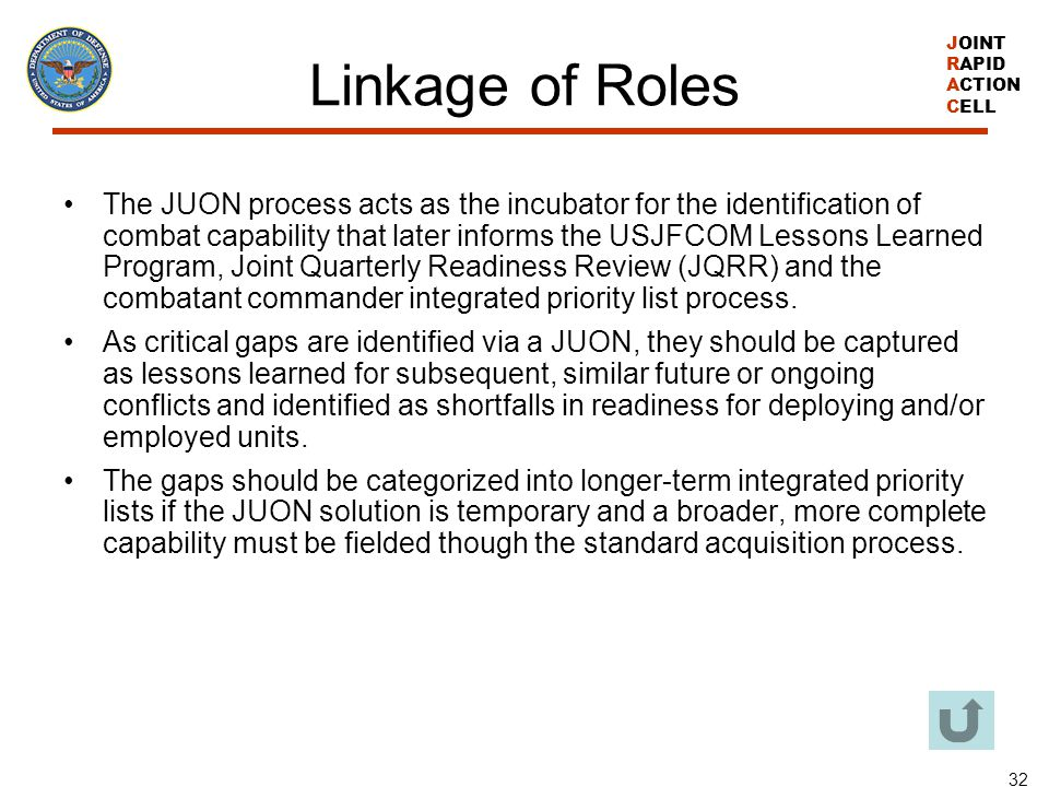 Linkage of Roles