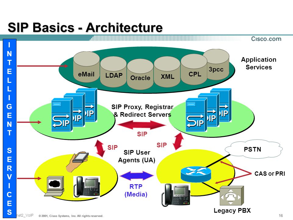 fundamentals of application architecture The second video in the series, software architecture fundamentals beyond the basics, advances the discussion from developer to architect by covering application, integration, and enterprise architecture you'll evaluate architectures (including making formal processes like atam more agile and effective) and various architectural frameworks:.