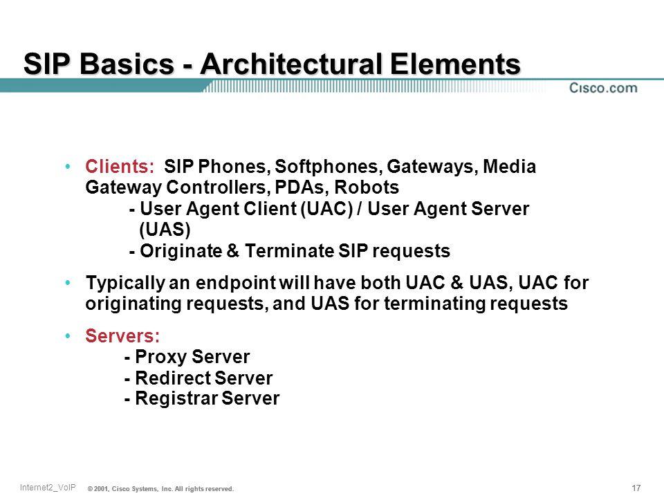 SIP Basics - Architectural Elements