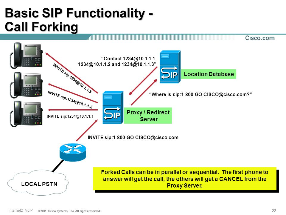 Basic SIP Functionality - Call Forking