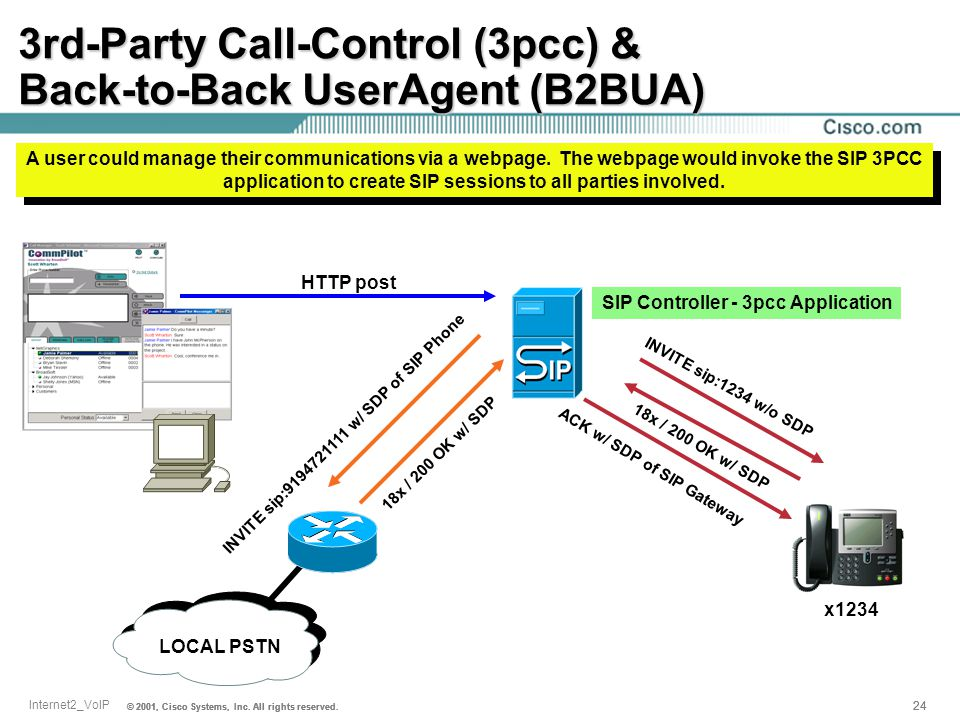 3rd-Party Call-Control (3pcc) & Back-to-Back UserAgent (B2BUA)