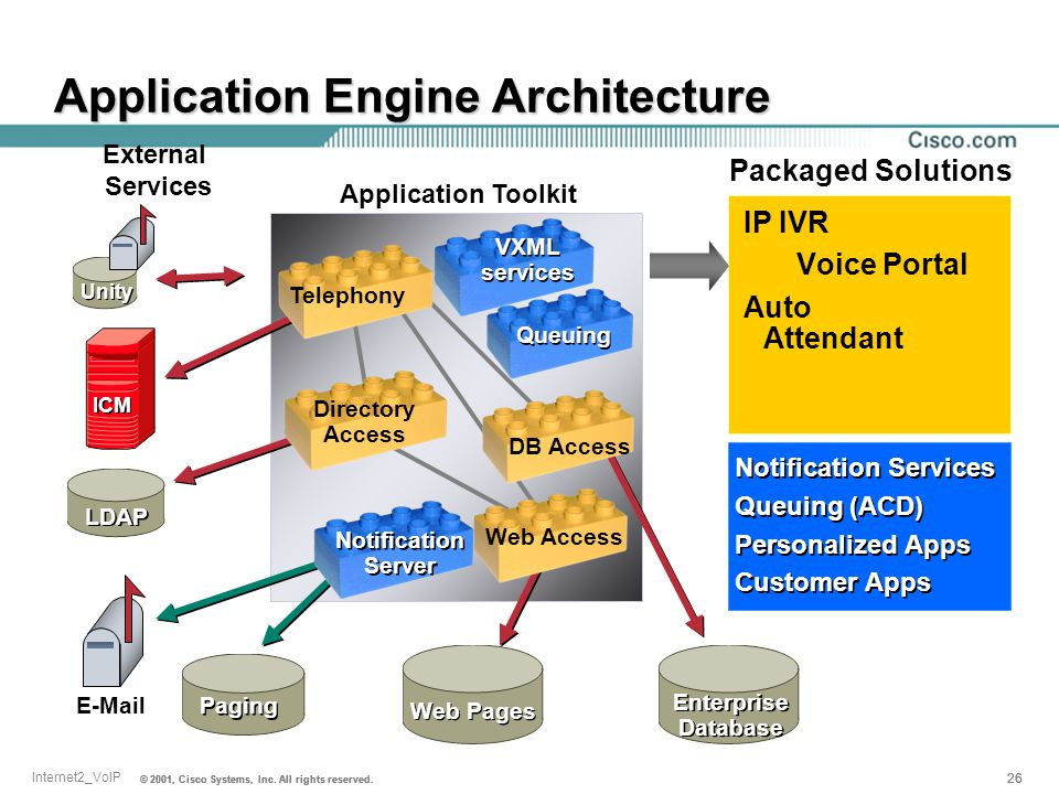 Application Engine Architecture