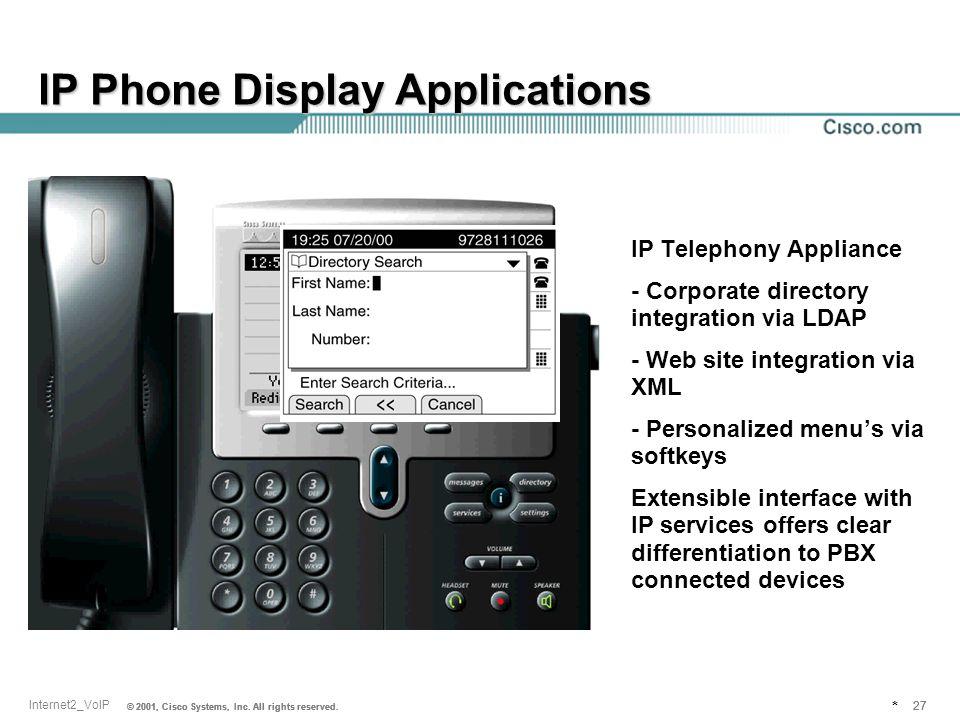IP Phone Display Applications