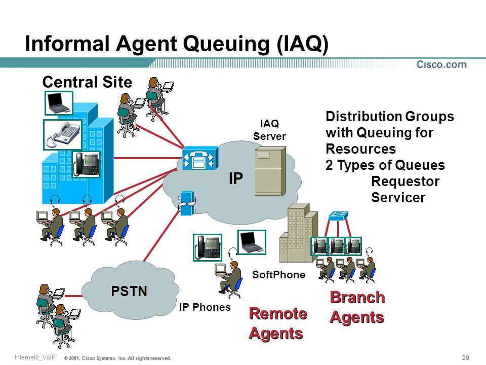 Informal Agent Queuing (IAQ)