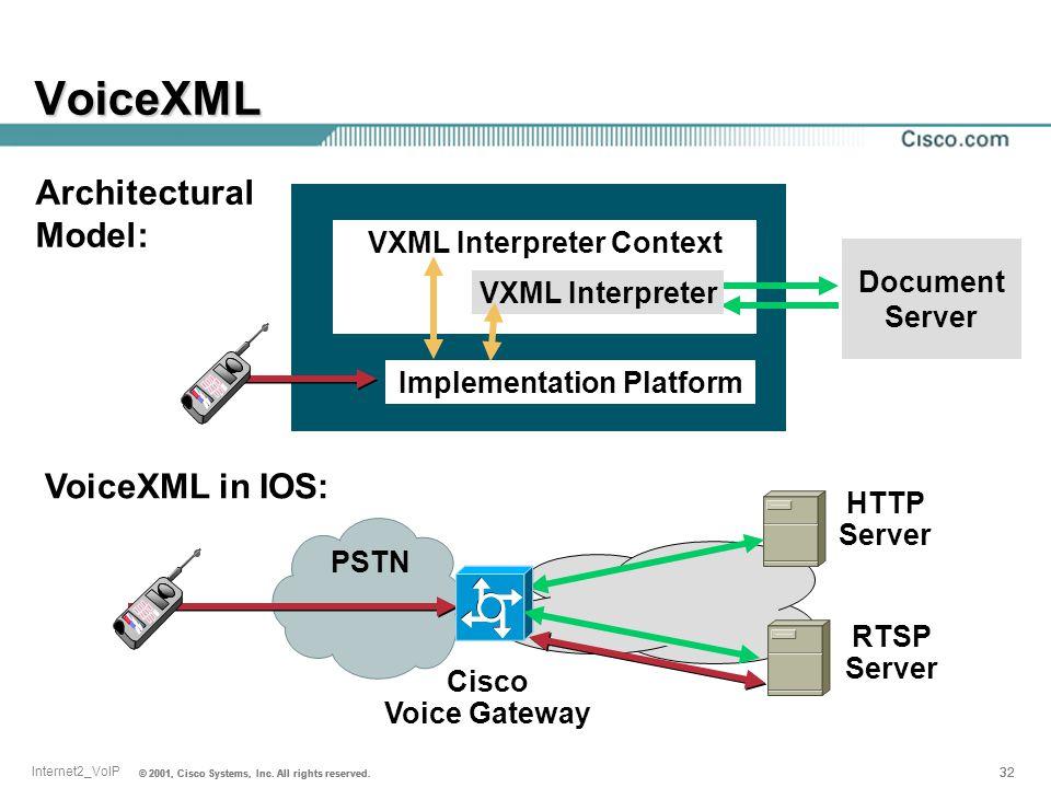 VXML Interpreter Context Implementation Platform