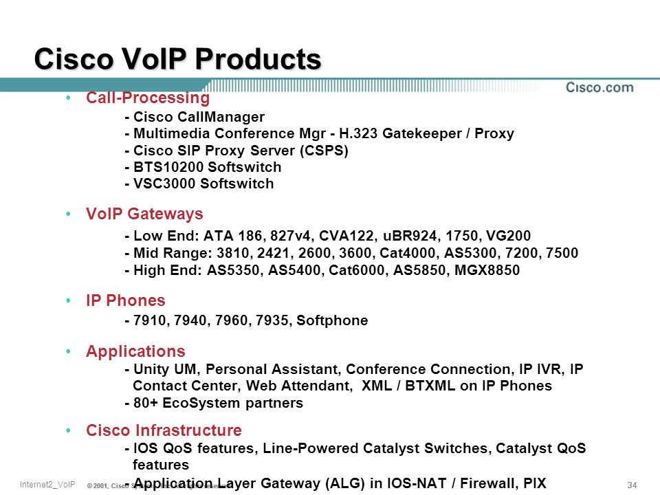 Cisco VoIP Products