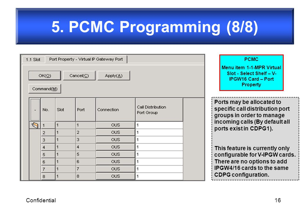 5. PCMC Programming (8/8) PCMC. Menu item 1-1-MPR Virtual Slot - Select Shelf – V-IPGW16 Card – Port Property.