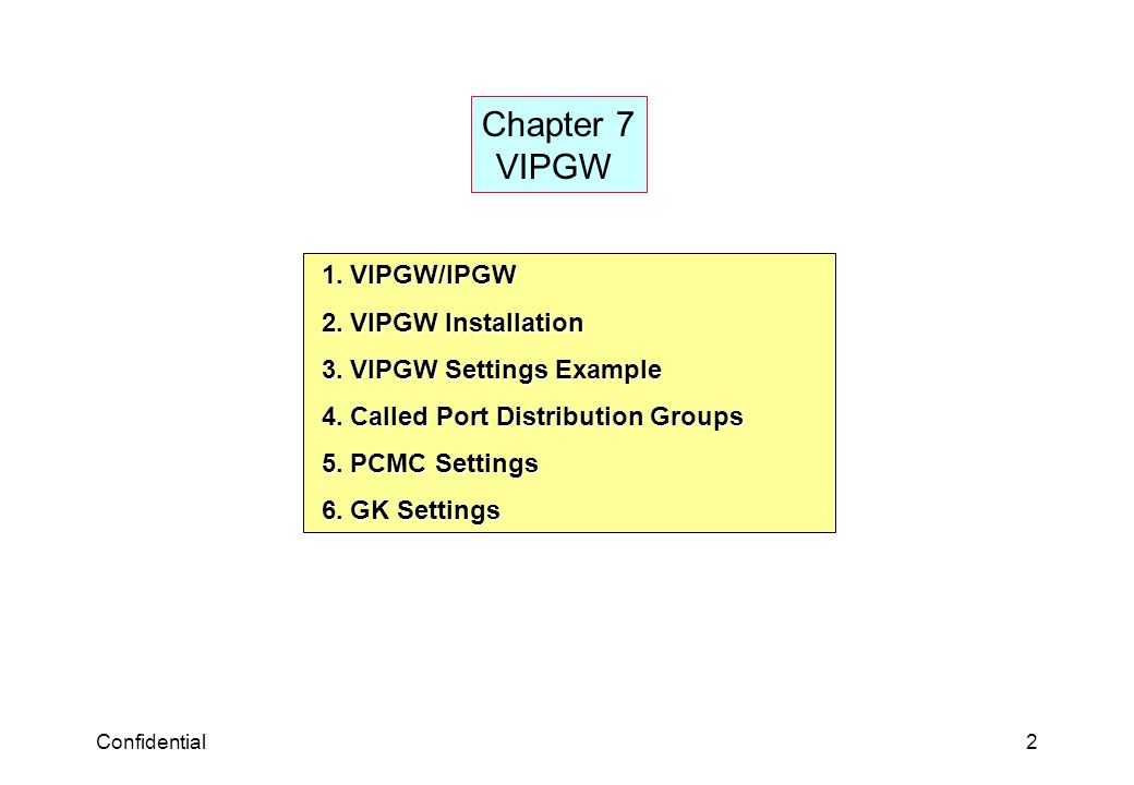 Chapter 7 VIPGW 1. VIPGW/IPGW 2. VIPGW Installation
