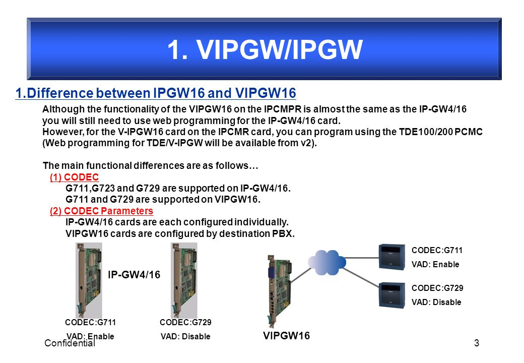 1. VIPGW/IPGW 1.Difference between IPGW16 and VIPGW16 IP-GW4/16